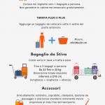 Infografica_easyJet_2019_bagaglio_misure