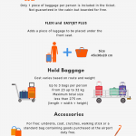 Infographic_easyjet-size-baggage_2019