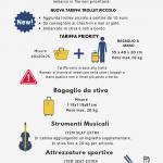 infografica_ryanair_misure_Maggio_2019_novità